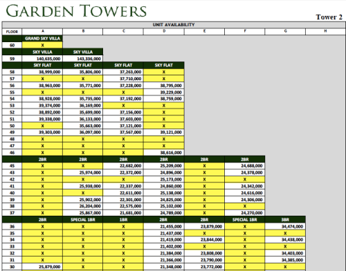 Garden Tower 1 Availability