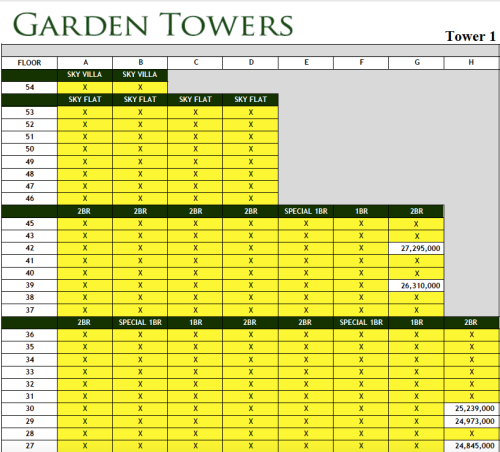 Garden Towers in Makati