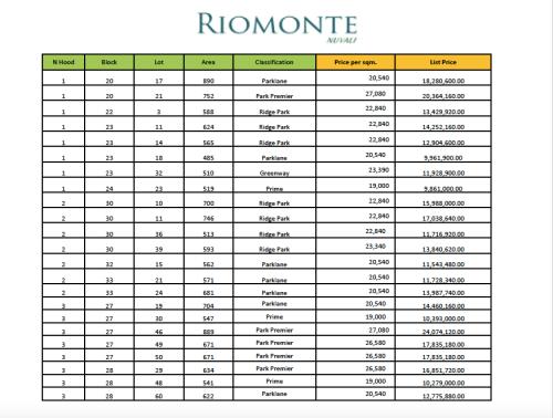 riomonte-1