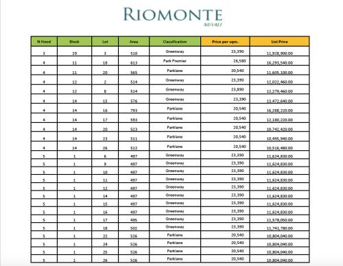 riomonte-3