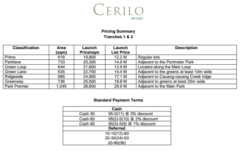 Cerilo Pricing